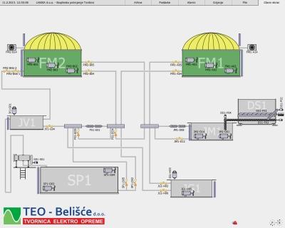 TEO-Belišće | TEO-Ing | Tvornica elektro opreme